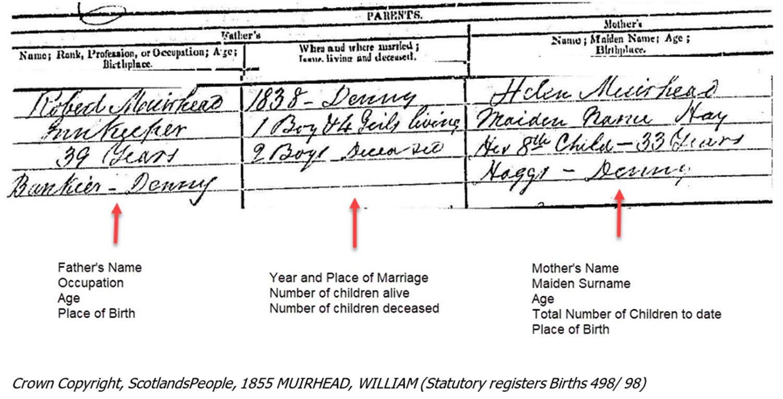 Scottish birth register from 1855